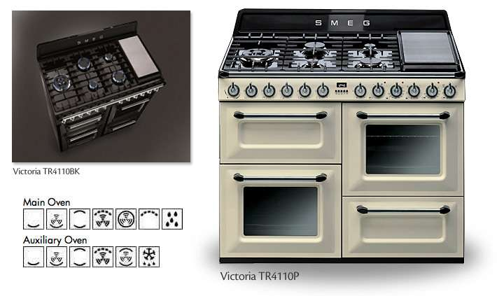 Best Buy Home Your Range Cooker News Rangecookers