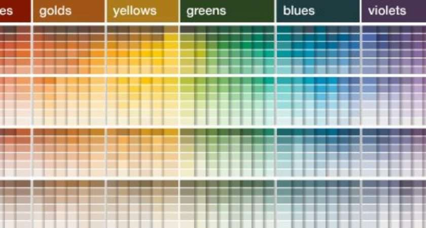 Dulux Colour Chart Home Design Ideas