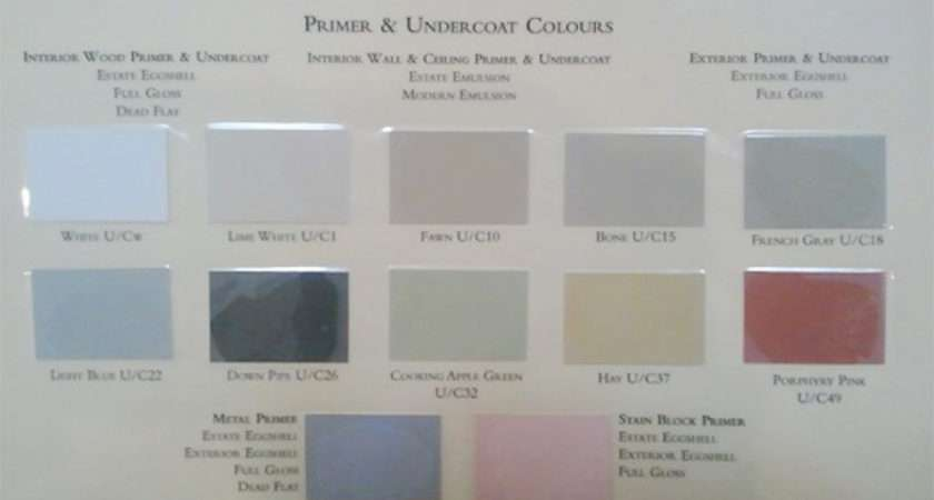 Farrow Ball New Colors High Gloss Finishes