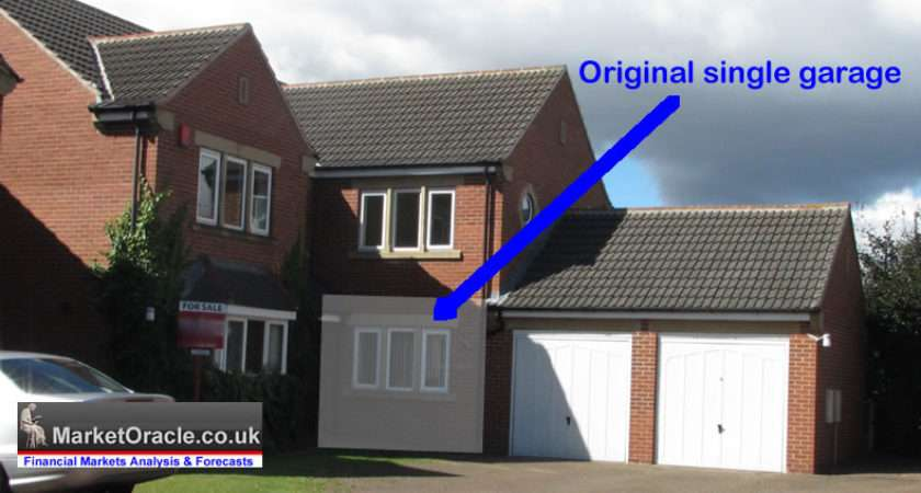 Home Improvements Add Value Your New