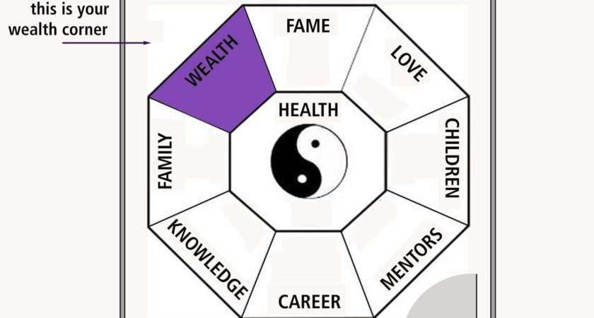 Journey Contentment Feng Shui Home Office Layout