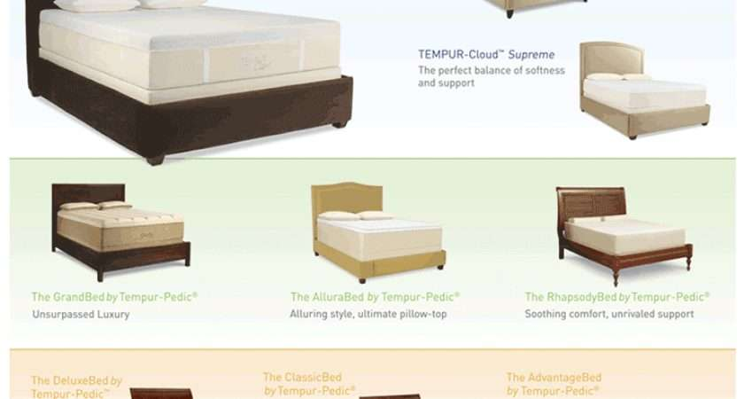 Lonestar Mattress Outlet Tempur Pedic Mattresses Tampa Florida