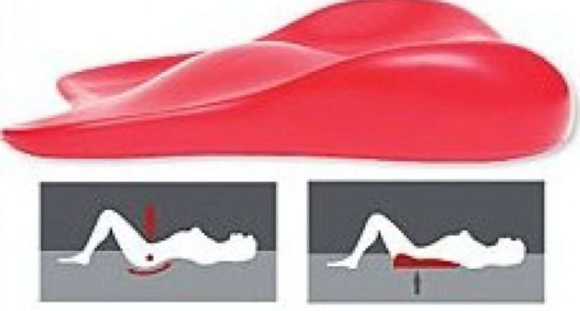 Lovers Cushion Perfect Angle Prop Pillow Better Sexual