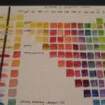 Mixing Paint Colors Chart Create Mixes Your