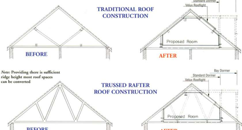 Residential Floor Plans Loft Conversions House