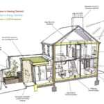 Small Edwardian House Plans Joy Studio Design Best