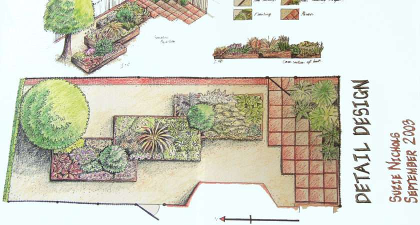Small Front Garden Design Group Tag
